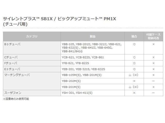 YAMAHA/ピックアップミュート チューバ用 PM1X 【ヤマハ】【サイレントブラス】