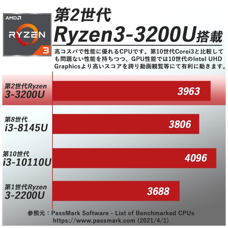 新品ノートパソコン Lenovo ThinkPad E595 │薄型 15.6インチ WEBカメラ Windows10 Ryzen 3 3200U 128GB(NVMe M.2 SSD)