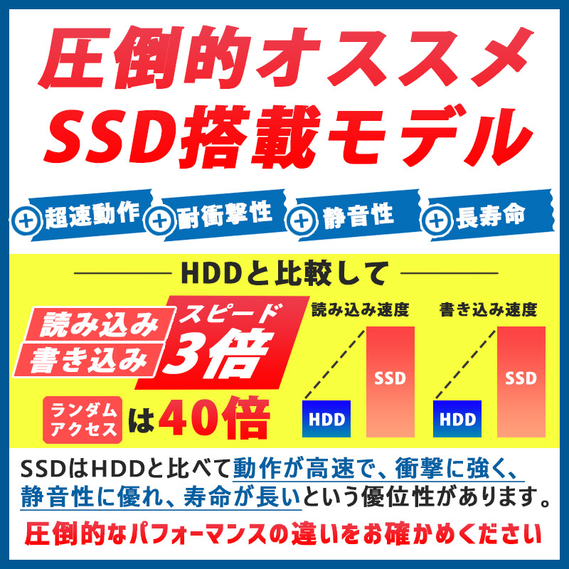 美品・未使用 中古ノートパソコン Microsoft Office搭載 Lenovo ThinkPad E595  Windows10 Ryzen 3 3200U メモリ4GB SSD128GB 15.6型 無線LAN (1827of) 3ヵ月保証 / 中古パソコン