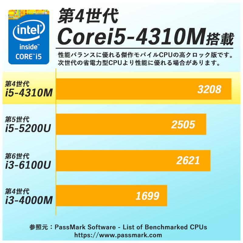 中古ノートパソコン NEC VersaPro VK27M/C-K Windows10 Corei5 4310M メモリ4GB HDD500GB DVDマルチ 13.3型 無線LAN WPS Office (1846) 3ヵ月保証 / 中古パソコン