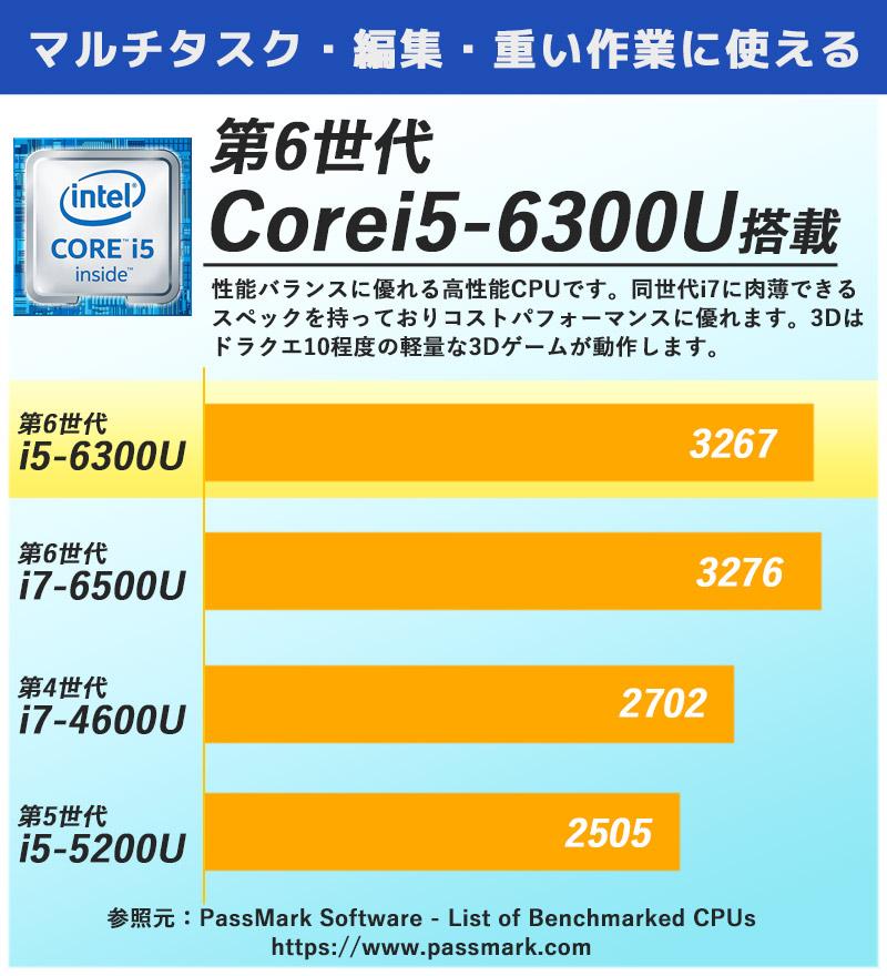 中古ノートパソコン 東芝 Dynabook R73/B Windows10Pro Corei5-2.4Ghz メモリ4GB HDD500GB 13.3型 無線LAN WPS Office (BT65Wi) 3ヵ月保証 / 中古ノートパソコン 中古パソコン