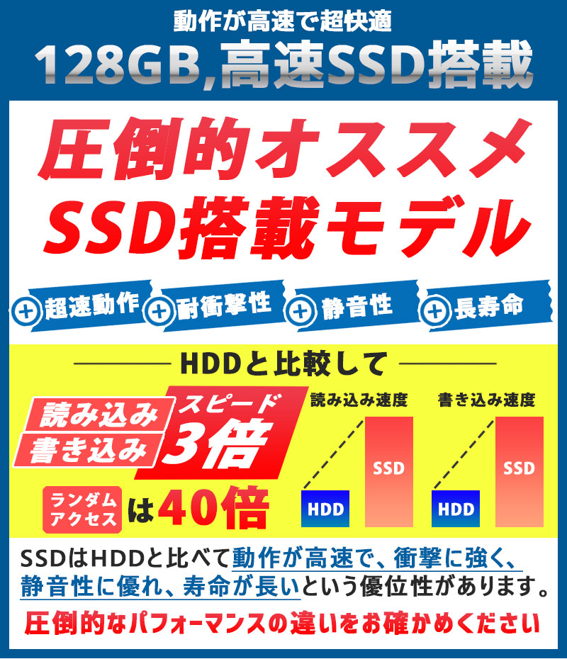 中古ノートパソコン Panasonic Let's note CF-LX5 Windows10Pro Corei5 6300U メモリ4GB SSD128GB DVDマルチ 14型 無線LAN WPS Office (1878) 3ヵ月保証 / 中古パソコン