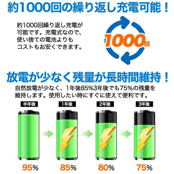 ニッケル水素充電池 【単4形 800mAh 24本セット】約1000回繰り返し充電が可能
