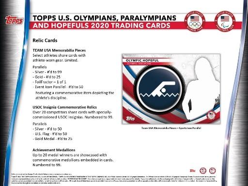 2021 U.S.OLYMPIC & PARALYMPIC TEAM AND HOPEFULS BOX
