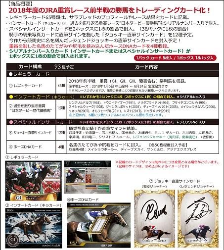 EPOCH ホースレーシングトレーディングカード2018 Vol.1 BOX