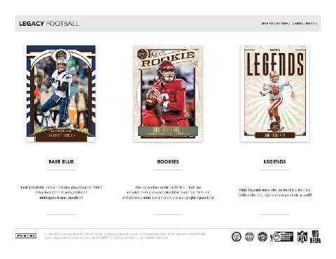 NFL 2020 PANINI LEGACY FOOTBALL BOX