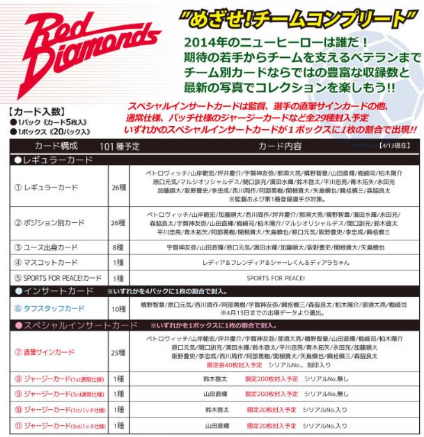 2014 Jリーグ カード チームエディション・メモラビリア 浦和レッズ BOX