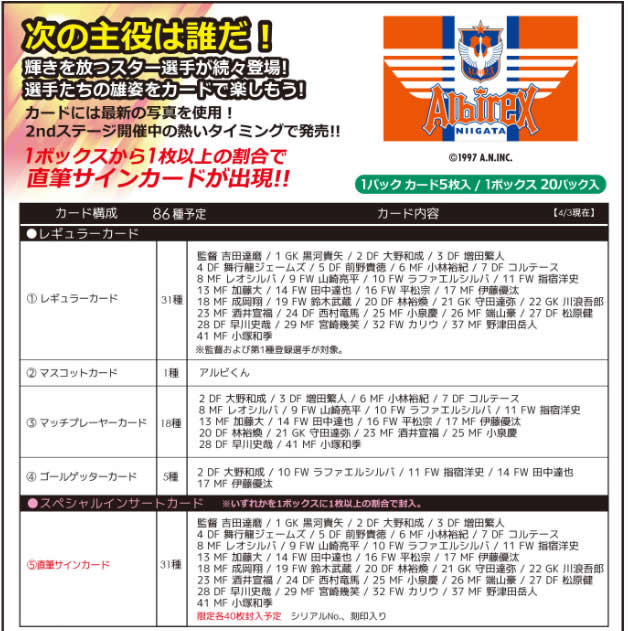 2016 Jリーグ カード チームエディション・メモラビリア アルビレックス新潟 BOX