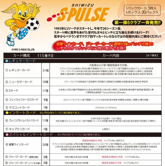 2012 Jリーグ カード チームエディション・メモラビリア  清水エスパルス BOX