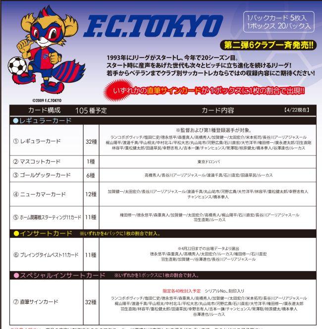 2012 Jリーグ カード チームエディション・メモラビリア FC東京 BOX