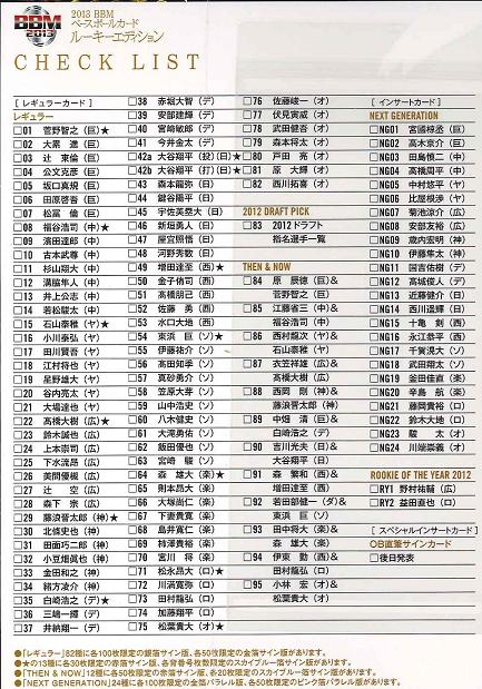 2013 BBM ベースボールカード ルーキーエディション BOX