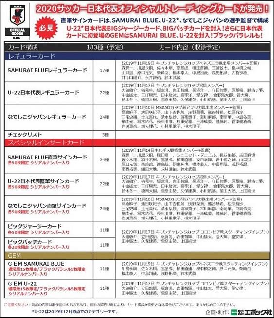 EPOCH 2020 サッカー日本代表スペシャルエディション BOX(送料無料) (4月25日発売)