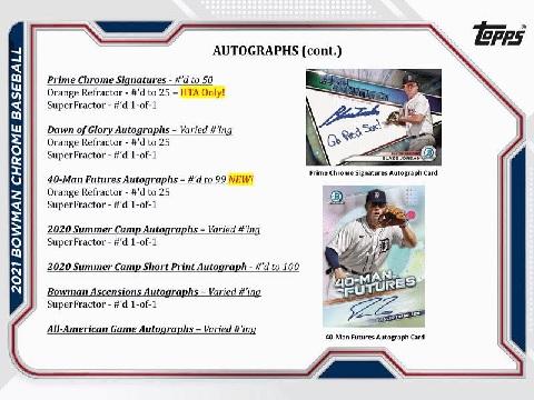 MLB 2021 TOPPS BOWMAN CHROME BASEBALL HTA CHOICE(送料無料)
