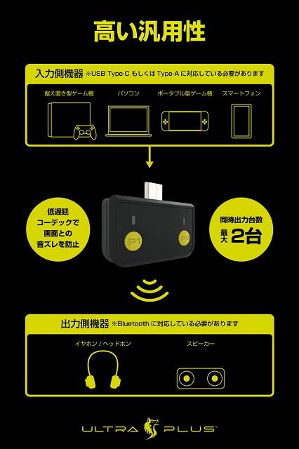 【簡易パッケージ】ULTRA PLUS Type-C対応ゲーミングサウンドトランスミッター EP-ATC ゲーム機用Bluetoothトランスミッター