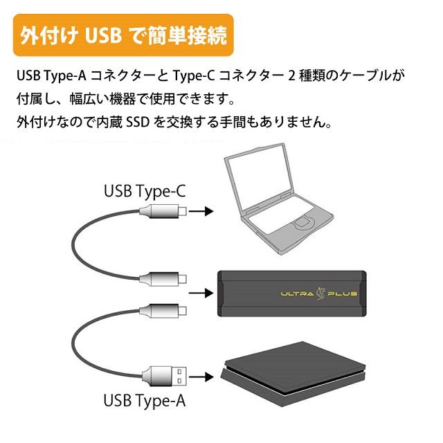 ULTRA PLUS ゲーミングSSD USB3.1Gen2対応 ポータブルSSD 960GB 【PS4 動作確認済み】 PHD-GS960GU