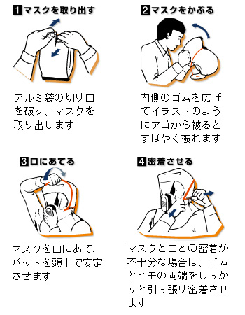緊急用 防毒・防煙マスク スモークブロック フルフェイスタイプ(火事 火災 防煙 防毒 マスク)