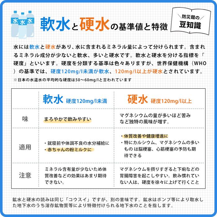 スーパー保存水 500ml×24本入【1ケース】(おすすめ 5年 5年保存水 ペットボトル 長期保存 飲料水)