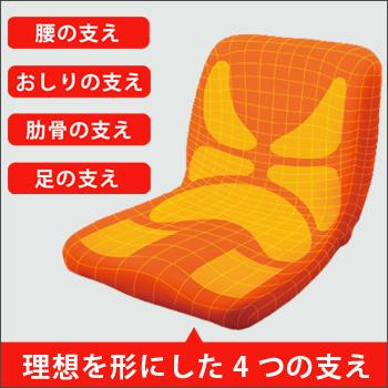 姿勢矯正クッション椅子 p!nto(ピント)(姿勢矯正/椅子/クッション/椅子に置く/姿勢改善/pinto)