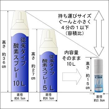携帯酸素缶ポケットオキシ(クリア)10L×1缶(登山//富士山/ハイキング/リラックス/軽量/コンパクト/POX04)