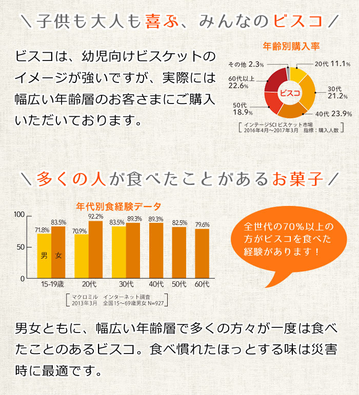 ビスコ保存缶クリームサンドビスケット(お菓子/非常食/保存食/防災グッズ)