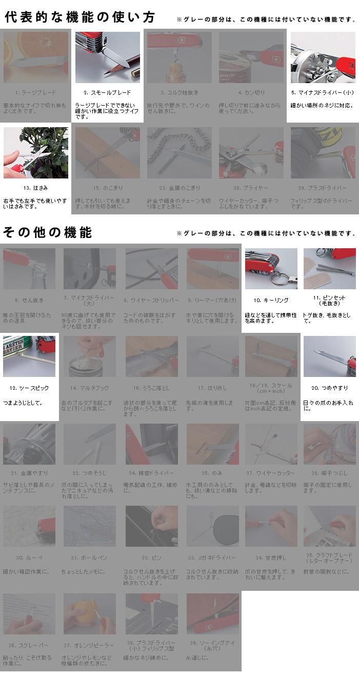 クラシックSD 0.6223-GB ビクトリノックスマルチツール(ナイフツール/万能ナイフ/十徳/Classic SD/VICTORINOX)[M便 1/5]