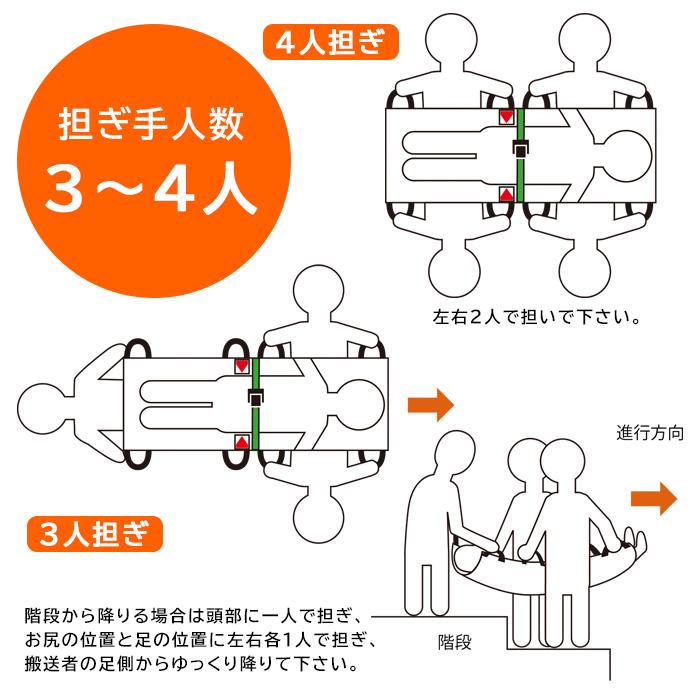 ベルカ 簡易ベルト担架 RB-180 担ぎ手人数3〜4人 収納袋付き コンパクト 携帯 簡易担架