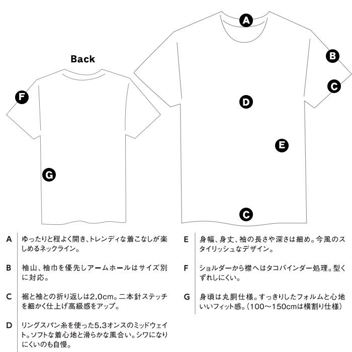 備蓄用下着 5.3オンス ユーロTシャツ10枚セット ホワイト MS1141W 着替え Tシャツ