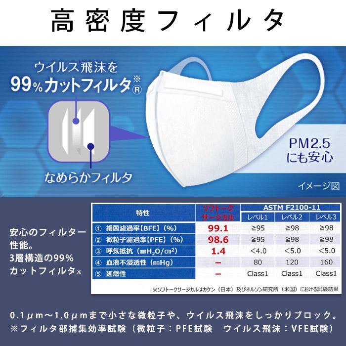 ソフトーク超立体マスク ふつうサイズ 大人用 100枚入り 大容量 お買い得 3層不織布 日本製 ユニチャーム ユニ・チャーム 使い捨てマスク 1枚あたり20円