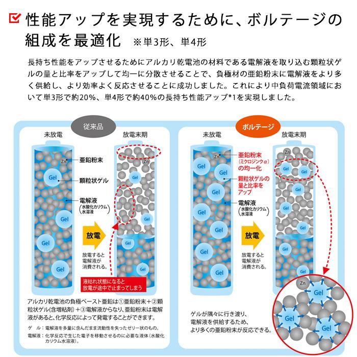 アルカリ乾電池 単4形 4本パック 防災用 10年 長期保存電池 マクセル maxell 日本製 ボルテージ