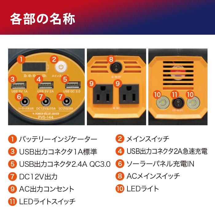 非常用電源 ポータブル蓄電池 POWER VALUE SAVER PVS-144 蓄電容量144Wh コンパクト 軽量