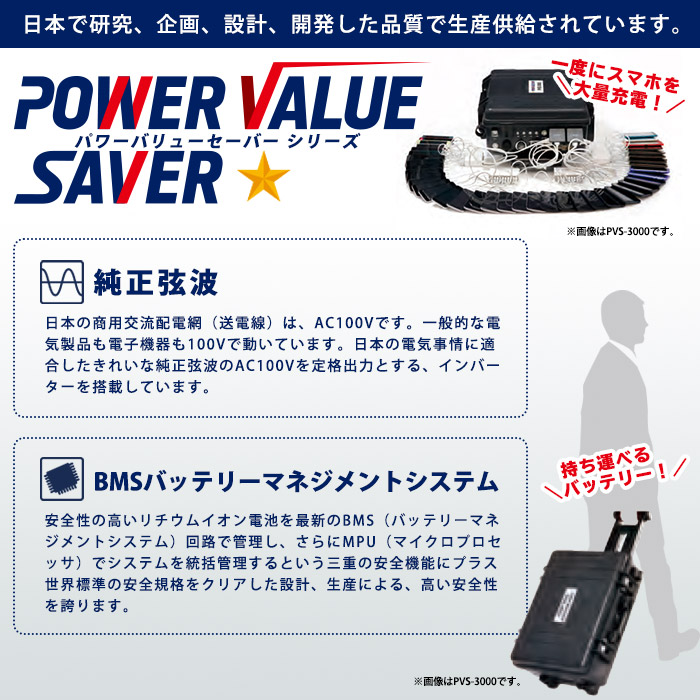 非常用電源 ポータブル蓄電池 POWER VALUE SAVER PVS-192 蓄電容量192Wh ソーラーパネル一体型