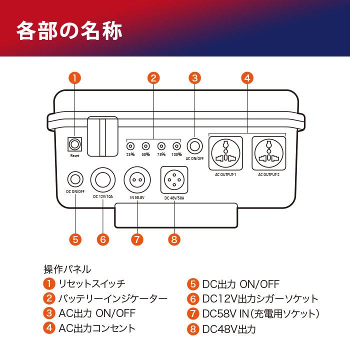 非常用電源 ポータブル蓄電池 POWER VALUE SAVER PVS-6000 蓄電容量5656Wh キャスター付き UPS機能