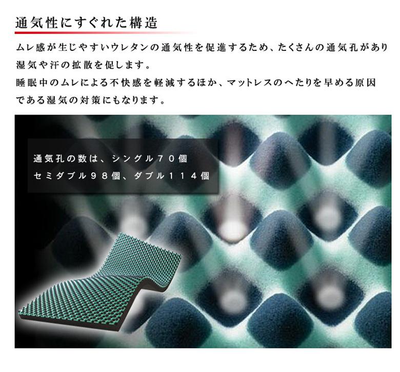 西川 エアー AiR  三層特殊立体ベッドマットレス  コンディショニングマットレス (ベーシックタイプ) シングル