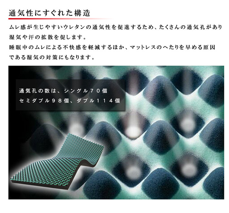 【AiR10周年キャンペーン!エアー01をご購入で枕をプレゼント!】西川 エアー01 AiR  三層特殊立体 敷き布団  コンディショニングマットレス (160ニュートン ハードタイプ) セミダブル