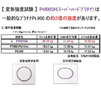 【永遠 Towa】プラチナ 結婚指輪  変形やキズに非常に強い  緩やかなV字デザインのハーフエタニティリング