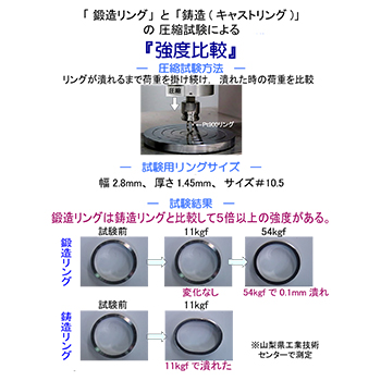 ブライダル3点セット【 鍛造 】 結婚指輪は変形やキズに非常に強いPt 鍛造リング。鍛造では珍しい緩やかなやさしいウェーブデザイン BsEHa02ps-TZ003-004-Pt(鍛造)