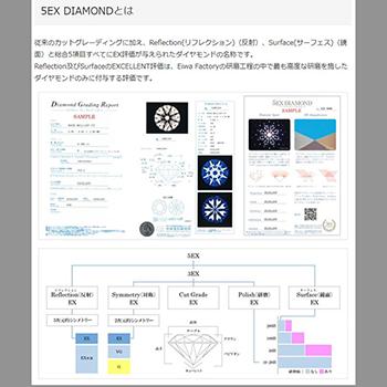【 5EX(ファイブエクセレント) DIAMOND 】婚約指輪【最も高度な研磨・最高の輝き!】プラチナ 0.31ct,D,VS2,5EX,H&C
