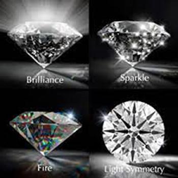 【高品質限定特価】最高の輝き!★★★【Sarine Ultimate スリースター Diamond 】婚約指輪 純プラチナ 0.266ct,D,VS2,3EX,H&C