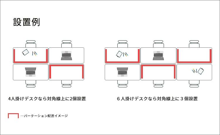 【 簡易デスク透明タイプ 】パーテーション : 窓3面タイプ  内勤 オフィスの飛沫感染対策に