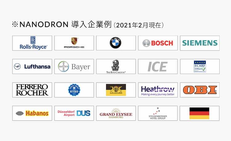 【ナノドロン】 世界最上級空気清浄機 | 43件の特許技術を採用 ドイツ製 ピュアレッド 全12カラー 感染防止商品