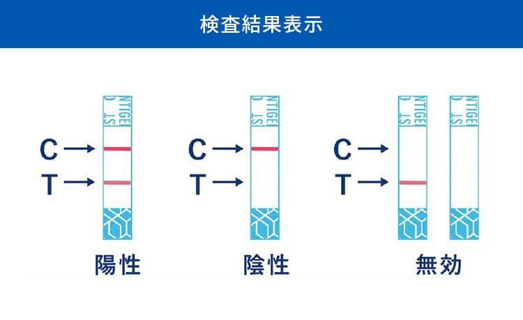 【 抗原検査ペン 】 120個セット 新型コロナウイルス検査 変異株対応 イベント前の検査に 簡易検査キット