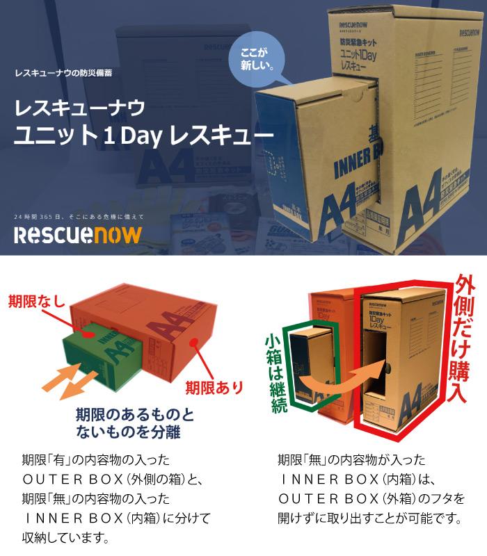 防災セット A4 1DAYレスキュー 宿泊タイプ 5セット OUTER BOX INNER BOX レスキューナウ