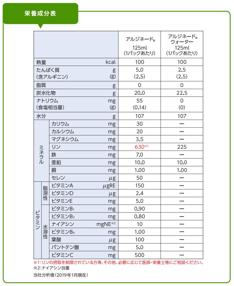 【定期購入 通常購入】ネスレヘルスサイエンス アイソカル アルジネード きいちご味 125ml×12本セット  濃厚流動食 栄養機能食品 アルギニン・亜鉛・鉄 100Kcal