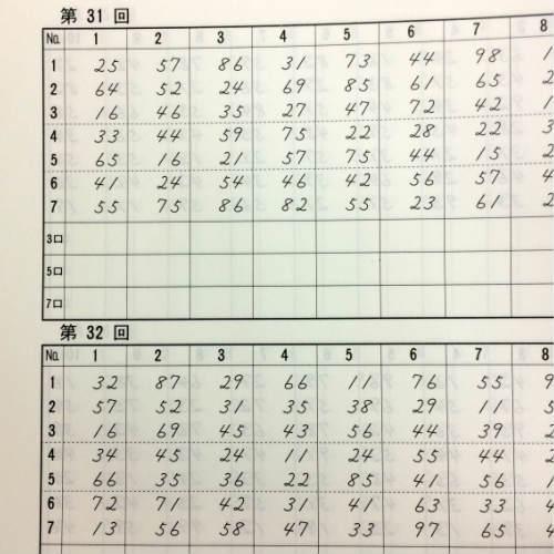 早く上達する 見取暗算問題集 【基礎編】 (青い本)