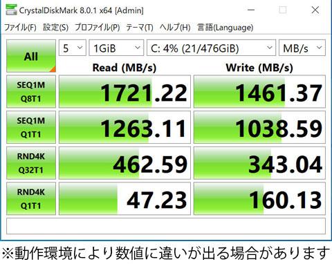 【良品中古】 Vaio 11.6型 VAIO Pro11 mk2 [VJP112D11N] (Core i7-6500U 2.5GHz/ メモリ8GB/ SSD512GB/ Wifi,BT,無線WAN/ 10Pro64bit)