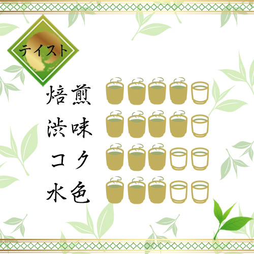 ハラダ製茶 源宗園 道場六三郎監修 深蒸し煎茶 葵富士 100g×2袋 [M便 1/3]