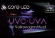 core LED UVC・UVA for Volkswagen/Audi
