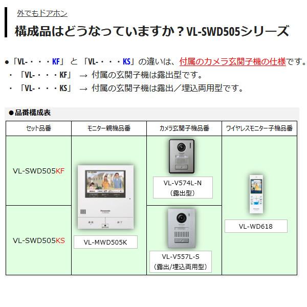 送料無料(北海道・沖縄・離島除く)■VL-SWD505KF パナソニック ワイヤレスモニター付 テレビドアホン (玄関子機:露出型)