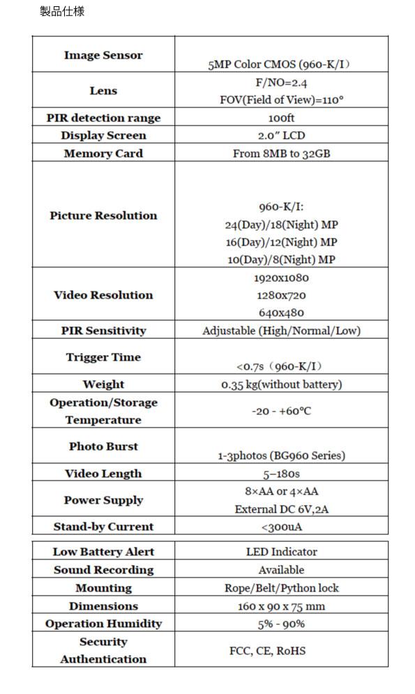 [特価商品]BG960-I24W 広角レンズ搭載 英語モデル自動撮影カメラ (センサー カメラ)在庫限り