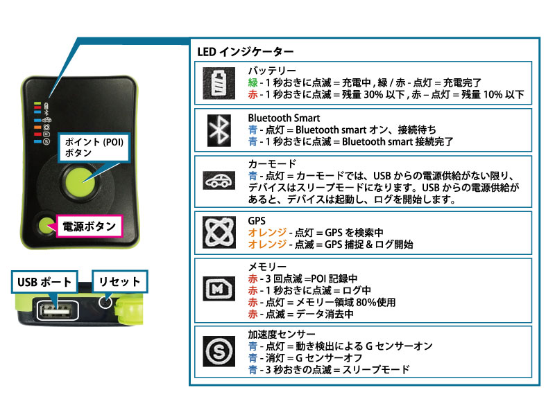 【GPS02】GL-770 Bluetooth Smart搭載 GPSロガー